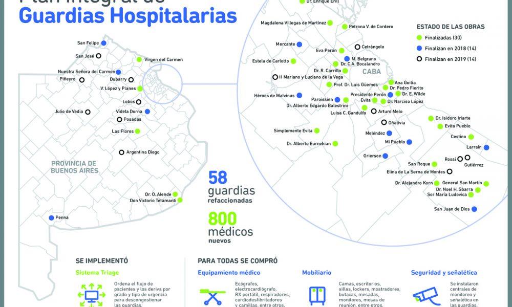 María Eugenia Vidal presentó los avances del plan integral de ...